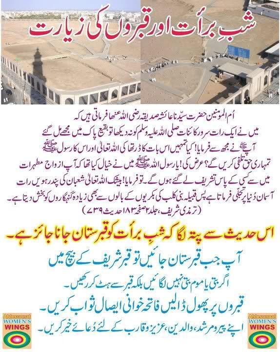 15 Shaban Fatwa Qabron ka