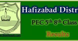 Five Eight Class Resul 202 Hafizabad