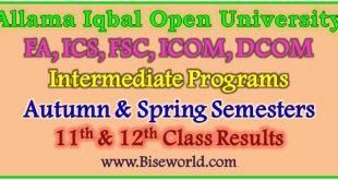 AIOU Intermediate Programs Result 2020